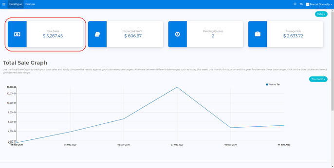 total sales tile dashboard